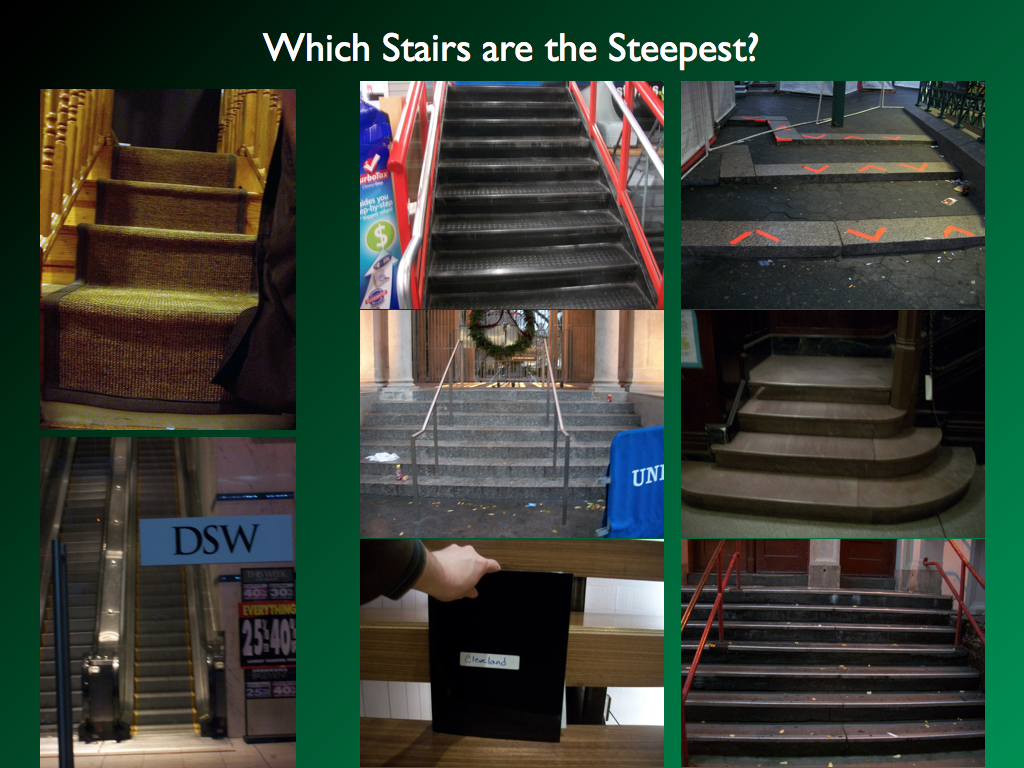 Steepest Stairs And Wacky Measurements The Roots Of The