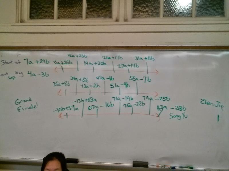 Binomials with Subtraction