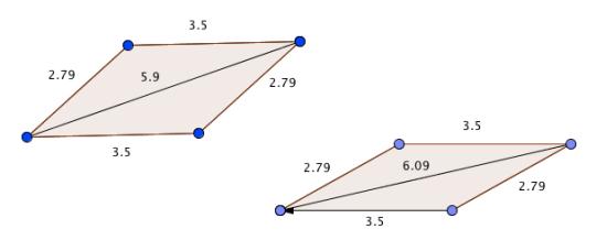Parallelogram SSSS